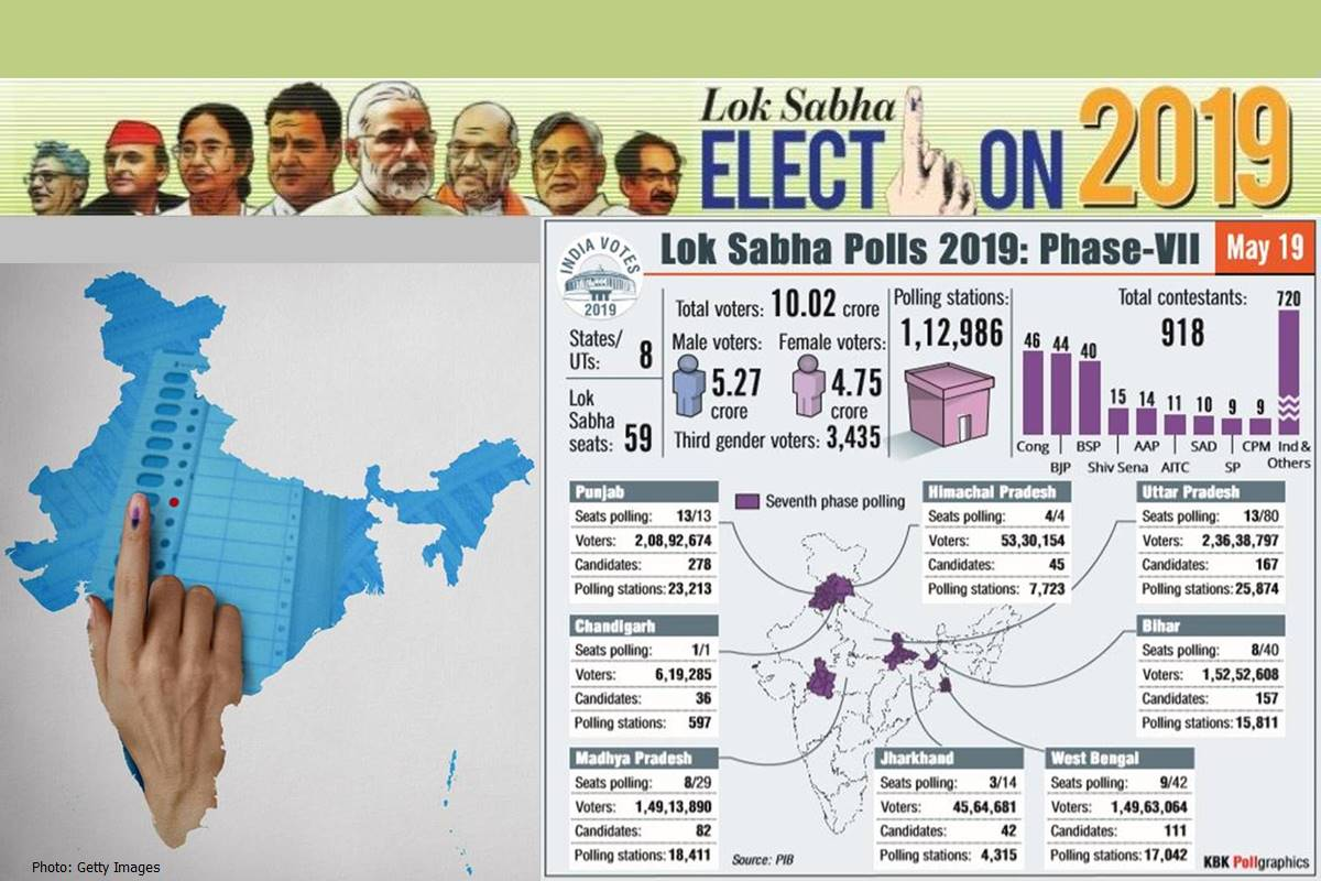Lok Sabha elections 2019 Phase 7 Live Updates: Exit polls predict NDA return with majority