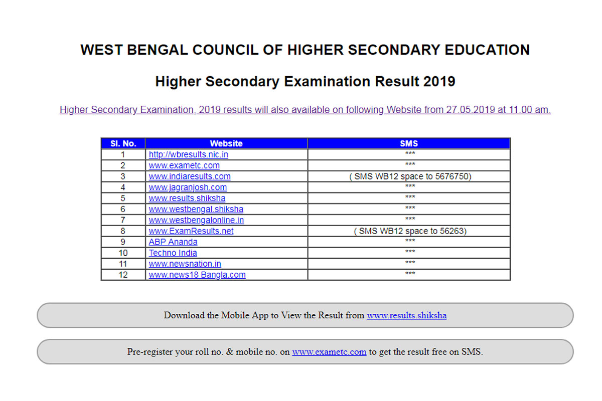 West Bengal HS examination 2019 topper wants to be a doctor in a district  government hospital