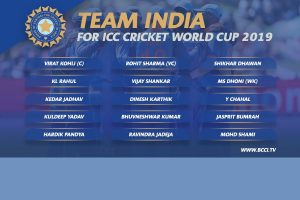 ICC Cricket World Cup: India's schedule in the tournament