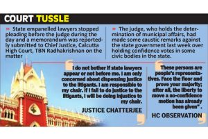 'Govt lawyers won't appear before Justice Samapti'