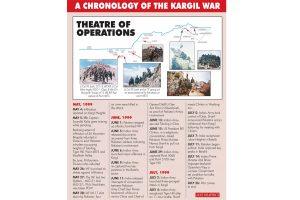 Kargil Vijay Diwas's 20th anniversary celebrated at Dras