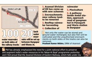 ER to set up water reservoirs on both sides of tracks, unused sleepers to be used for roads