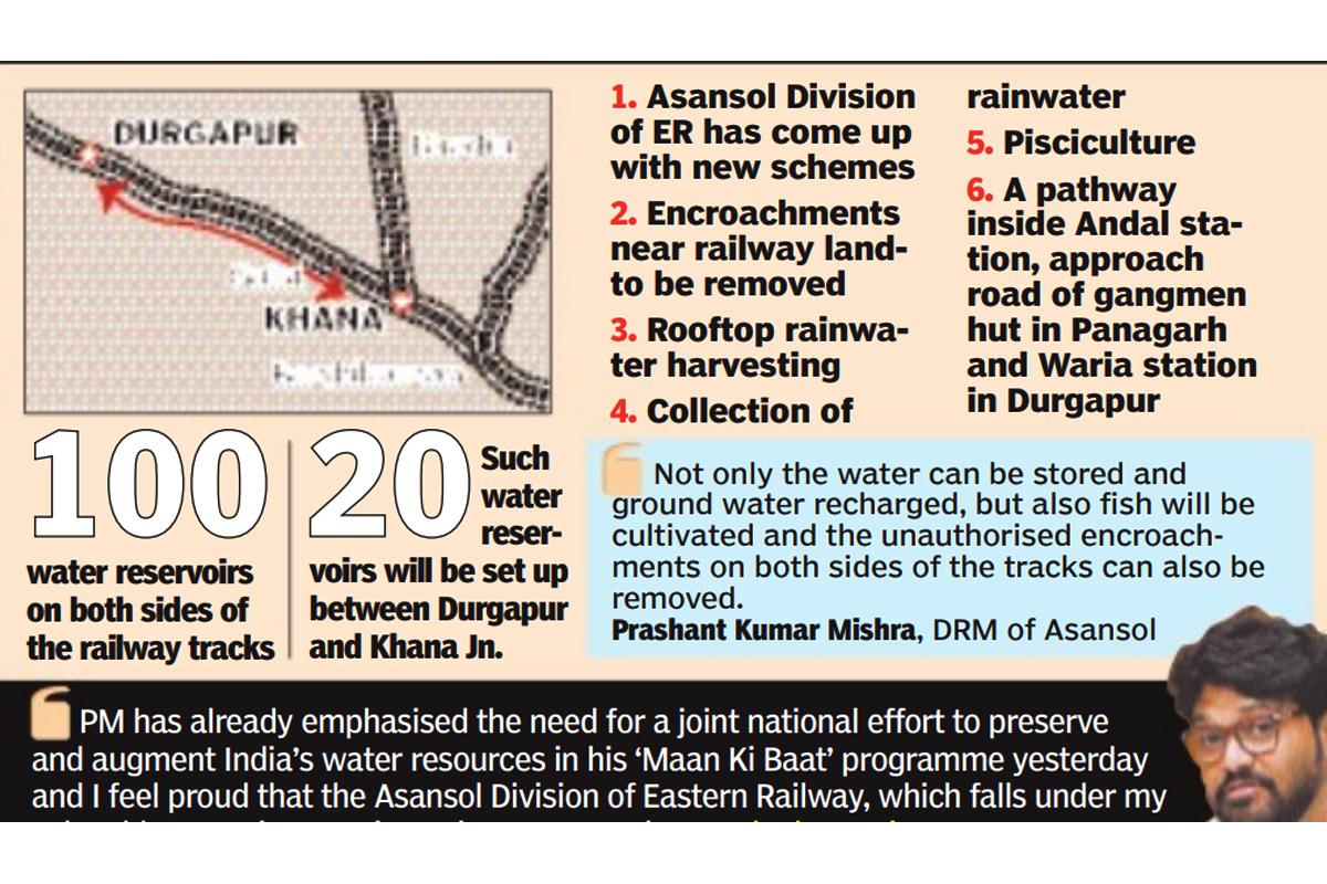 Asansol Division, Eastern Railway, environmental, Prashant Kumar Mishra, Shatabdi Park, Asansol Water Plan, Rain water harvesting