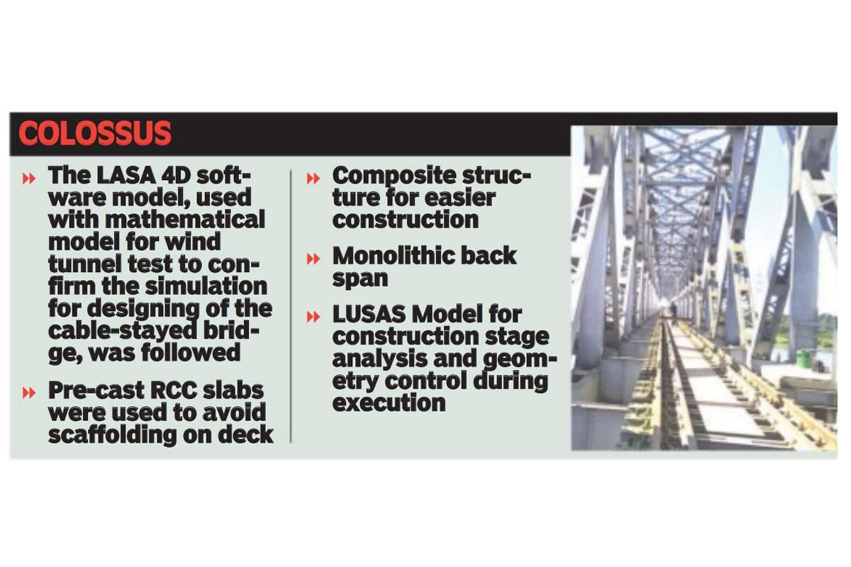Largest Railway Over Bridge, Mahalaya, Railway Vikas Nigam Limited, Vijay Bharti