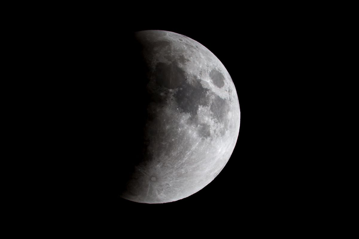partial Lunar eclipse, coincidence
