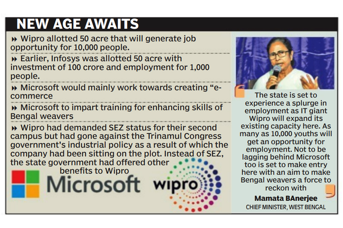 'Wipro, Microsoft set for major expansion'