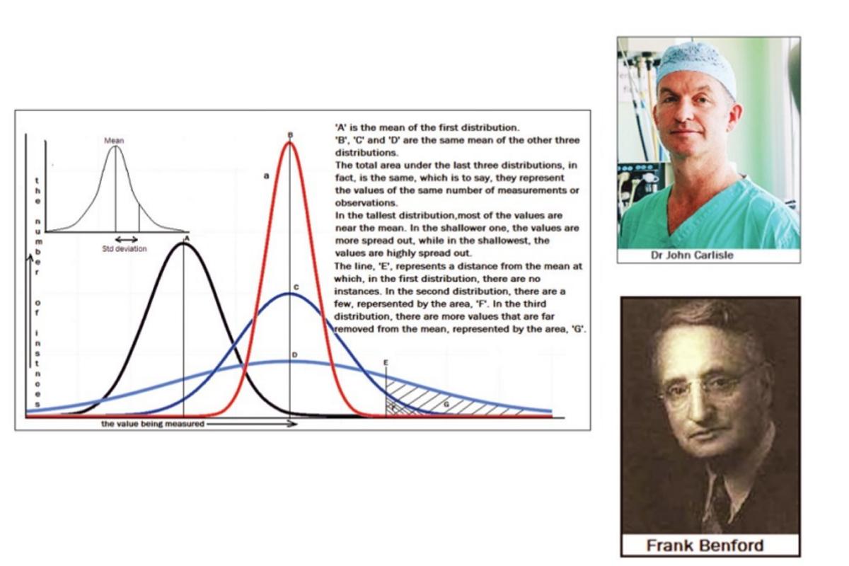 Dr Carlisle, scientific, drugs, Science