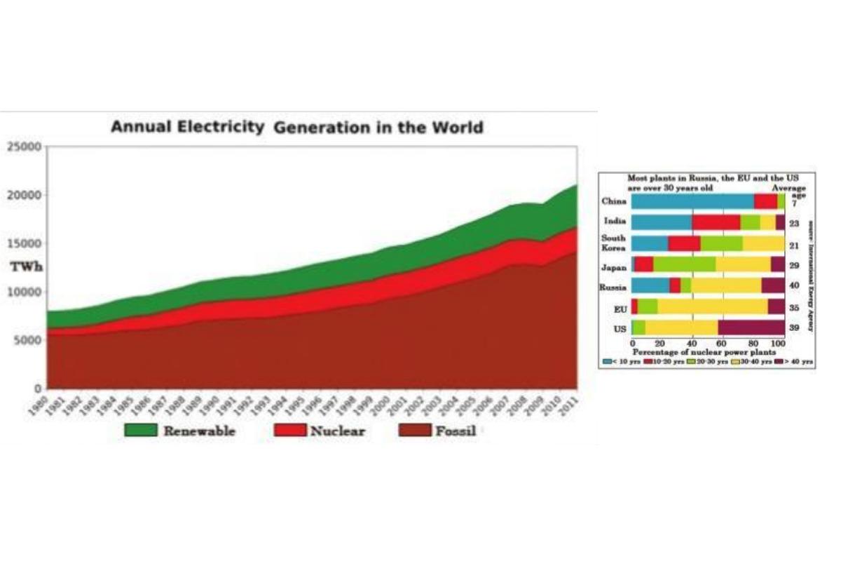 oil crisis, electricity, Jeff Johnson, renewables, hydroelectric power, wind power,