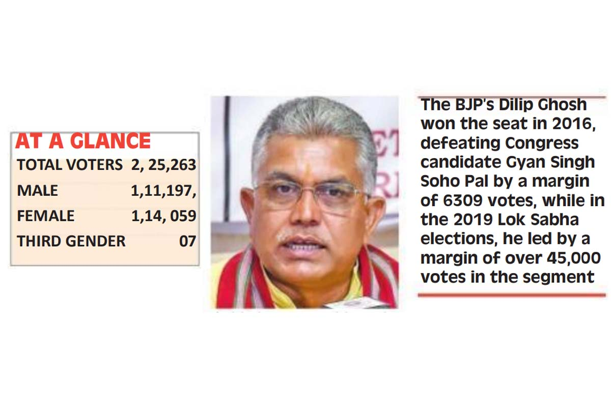 TMC, BJP, Bypoll, Trinamul Congress, RJD, Tiger Raja