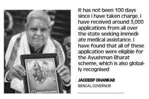 CM depriving Bengal of Central benefits: Governor