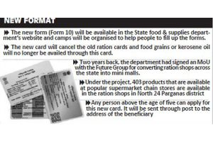 Government issues new form to ease surrender of old ration cards