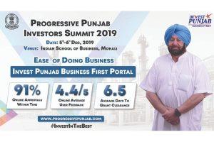 Punjab to woo big domestic and global agri players