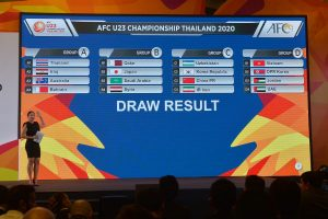 VAR to be introduced at AFC U-23 Championship