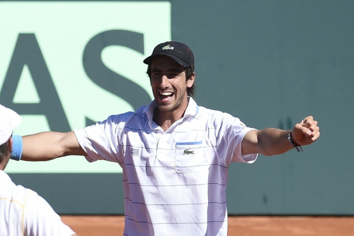 Robert Farah, International Tennis Federation,