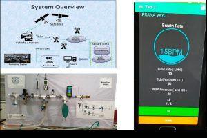IIT Roorkee startups tackling COVID-19 through innovative technologies