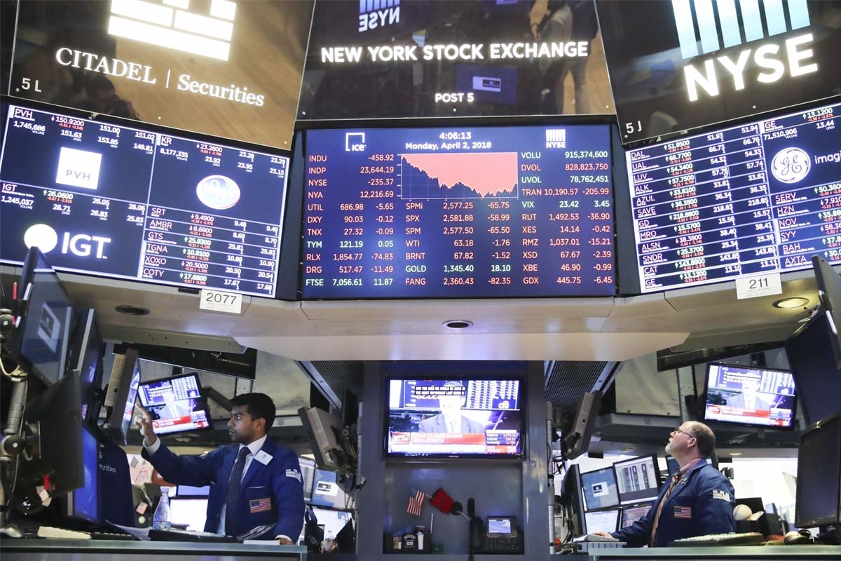 Dow Jones, COVID-19 pandemic