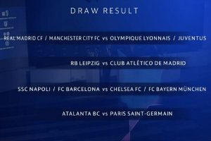 UCL draw: Man City could face Juve in quarters, Barca vs Bayern on cards