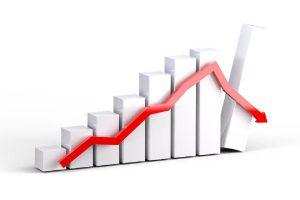 Around 47% BSE-200 companies yielded negative returns in October