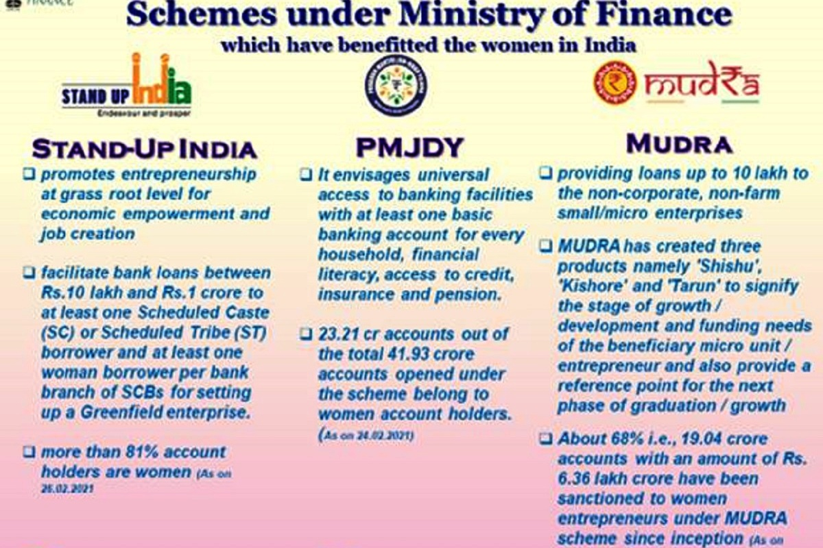 Women's Day Special, Stand Up India Scheme, Ministry of Finance, International Women's Day