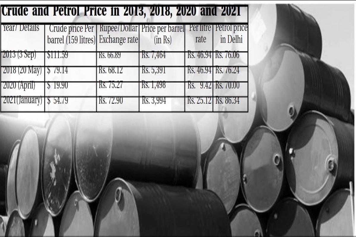 international crude prices, oil marketing companies,