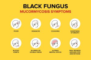 Black fungus re-infection reported in Agra