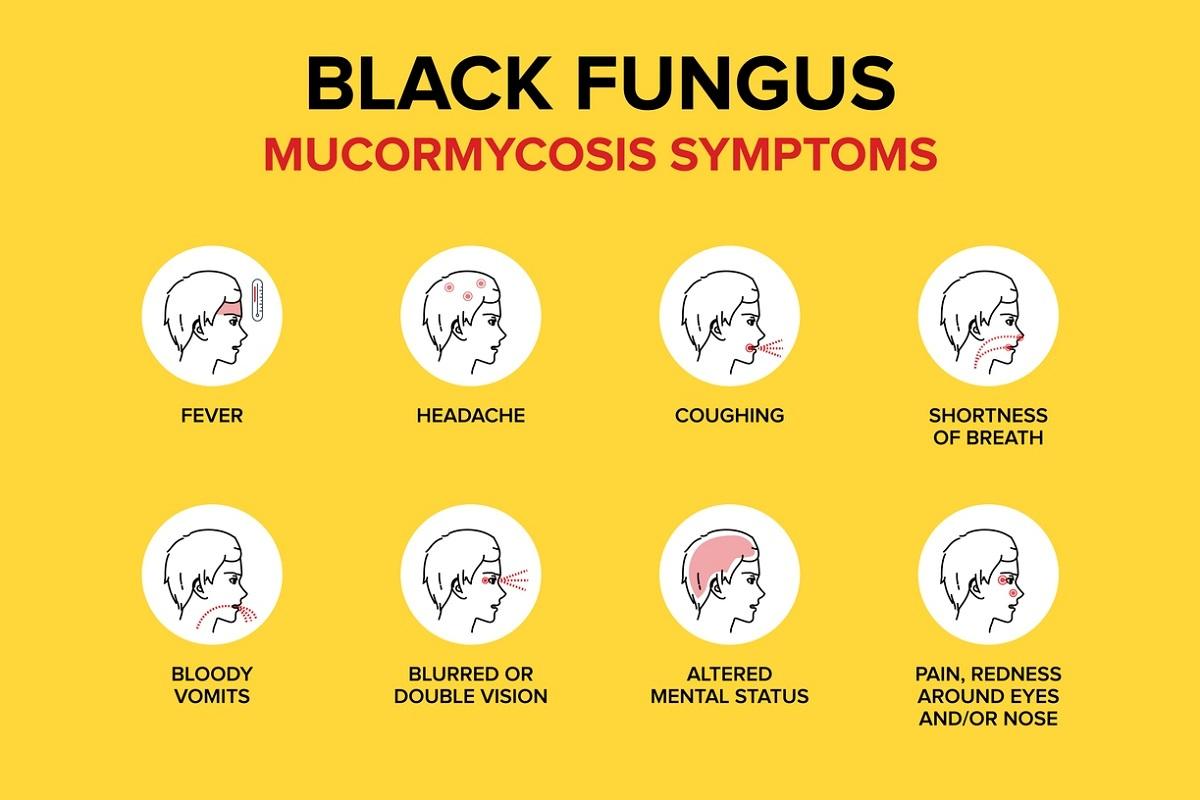 Delhi, Mucormycosis, Covid, black fungus