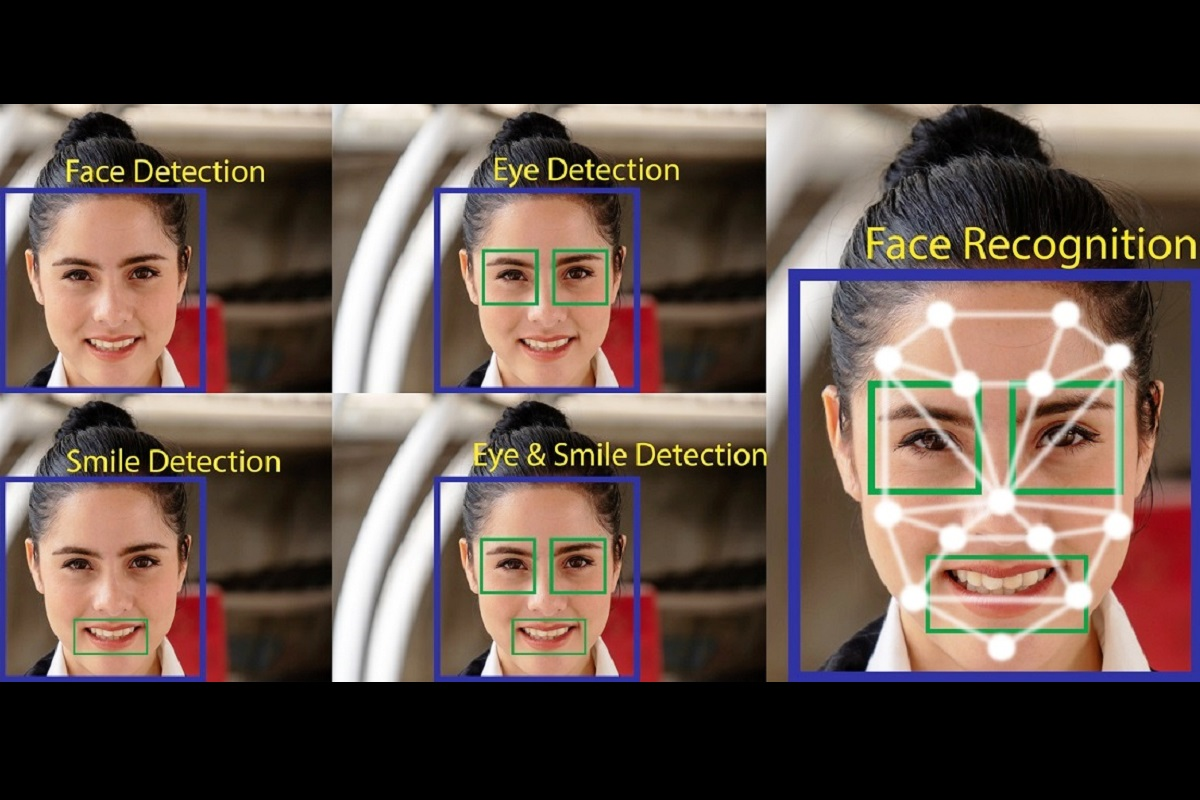 FakeBuster, virtual conference, manipulated faces, social media, Indian Institute of Technology Ropar, IIT Ropar, Monash University, Australia