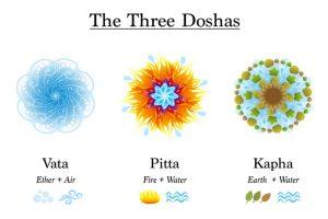 Eat according to your Doshas