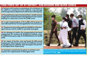 Yaas: List of sector-wise aid, nodal depts issued by govt