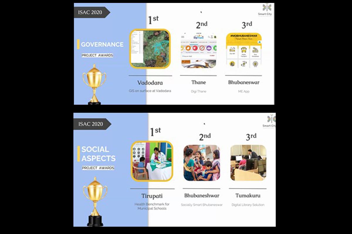 Bhubaneswar, Odisha, India Smart City Awards Contest, IASC, MoHUA