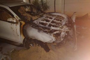 Miscreants torch 2 luxury vehicles of BJP MLA in Bengaluru