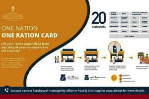 One Nation One Ration Card to roll out in Bengal from 3 Aug