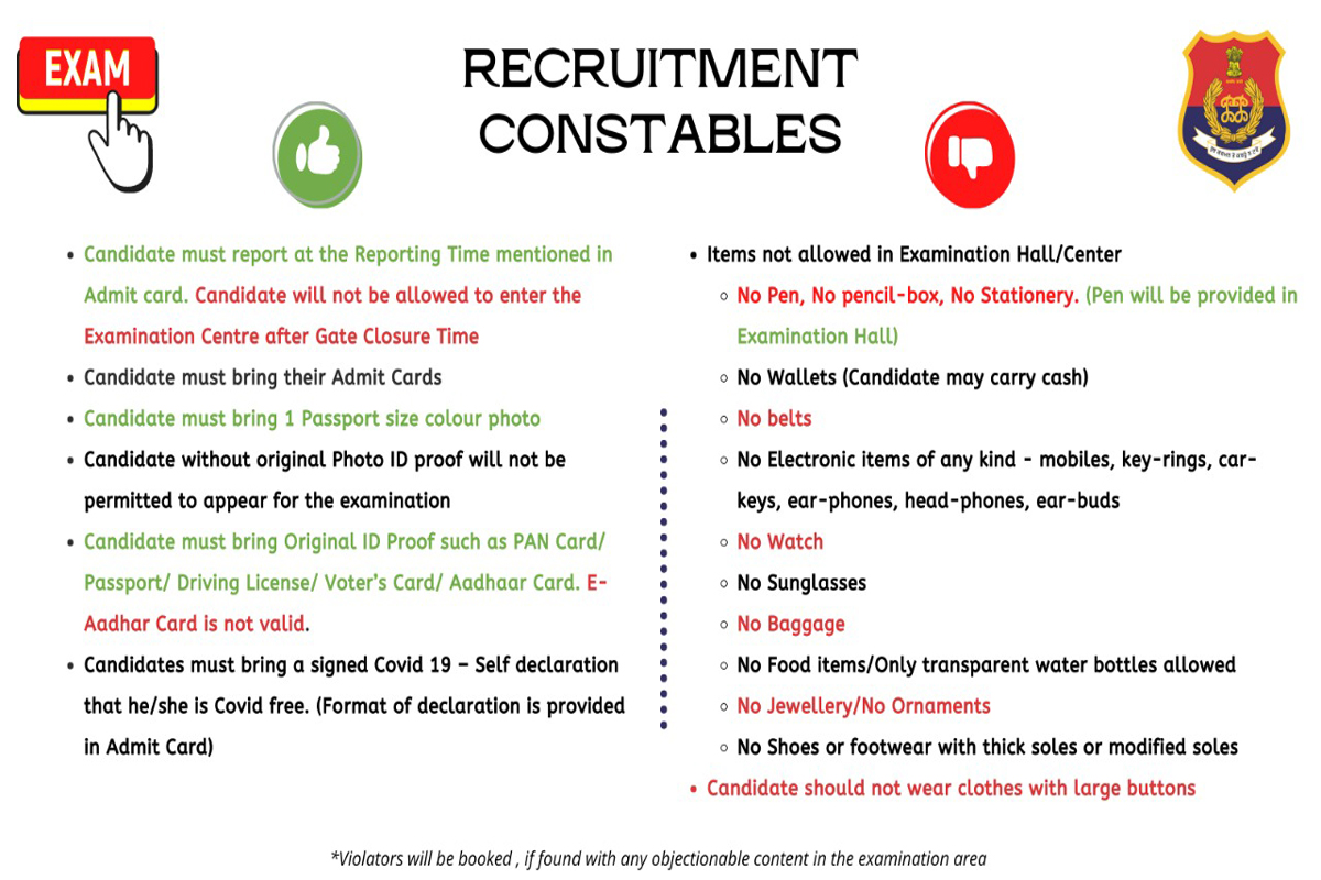 Constable Recruitment, Punjab Police, written examination