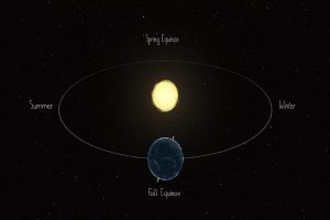 Skygazers check out on Wednesday for #SepEquinox2021
